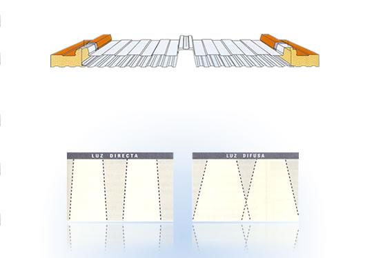Para panel cubierta